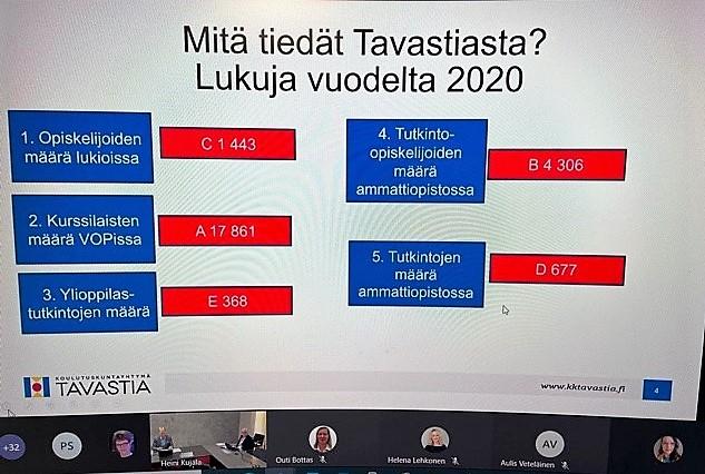 kuva vaalikeskustelun kysymyksistä